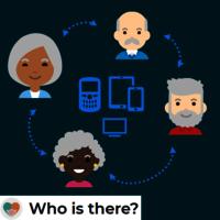 Who is there? | Nieuwe kennissen ontmoeten voor senioren